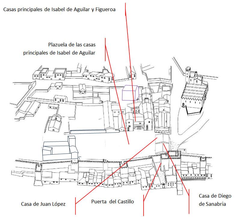 Lám. 16. Las casas del Castillo según la carta de censo de una casa situada junto a la puerta del Castillo.