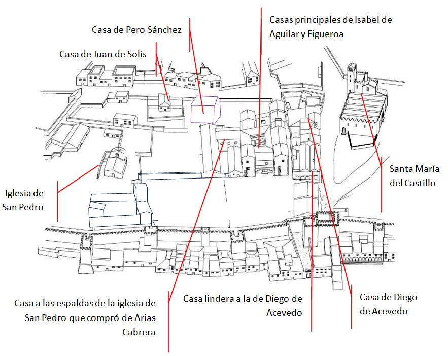 Lám. 19. Las casas del Castillo según la Carta de Cuenta y partición de los bienes de Isabel de Aguilar y Figueroa.