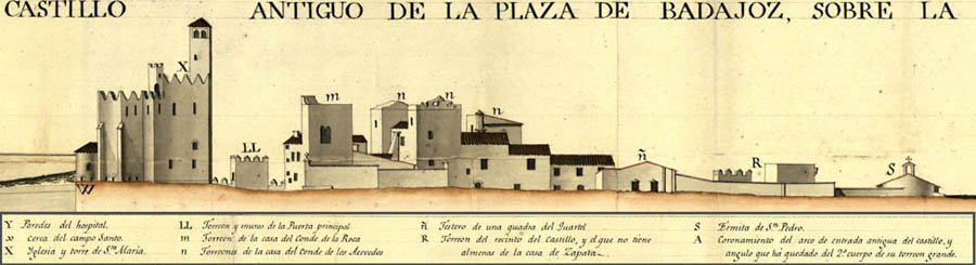 Lámina 9. Detalle de los edificios del castillo en el perfil de José de Gabriel de 1803.